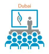 dnalife™ Certification Course, Dubai, 22-24 January 2021 - ALL 6 NGX tests and Mecheck included